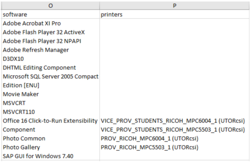 Excel cells O to P